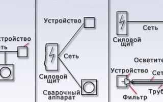 Можно ли подключать сварочный аппарат к бытовой сети 220 в?