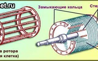 Принцип действия асинхронного двигателя