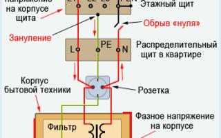 Электрические тройники — устройство, заземление