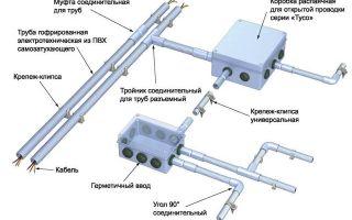 Гофра для кабеля — виды, советы по монтажу, обзор цен