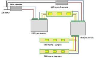 Блок питания для светодиодной ленты: схемы, подбор
