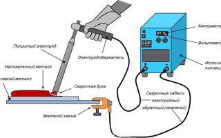 Электродуговая сварка: видео обучение