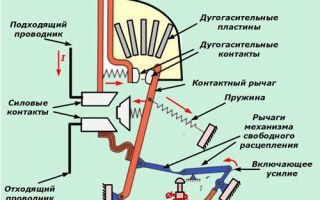 Как найти, в каком месте проводки происходит короткое замыкание?
