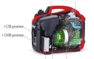 Инверторный генератор: устройство и принцип работы, применение