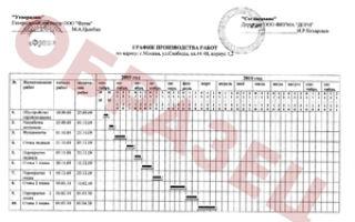 Расшифровка аббревиатуры «эом» и какая документация сюда входит