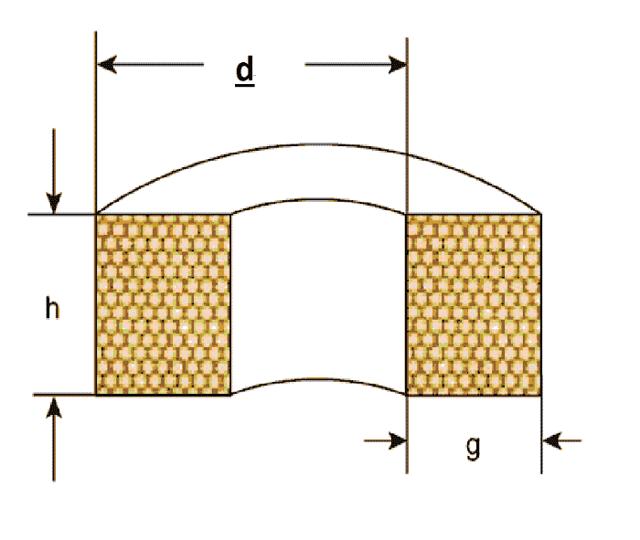 Онлайн калькулятор расчета многослойной катушки индуктивности
