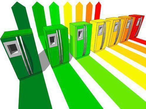 Как определить потребляемую мощность электроприбора: 6 способов