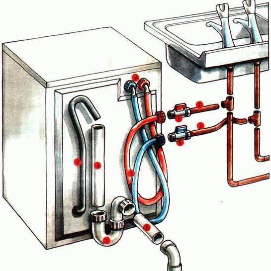 Можно ли подключить к одному УЗО стиральную и посудомоечную машину?