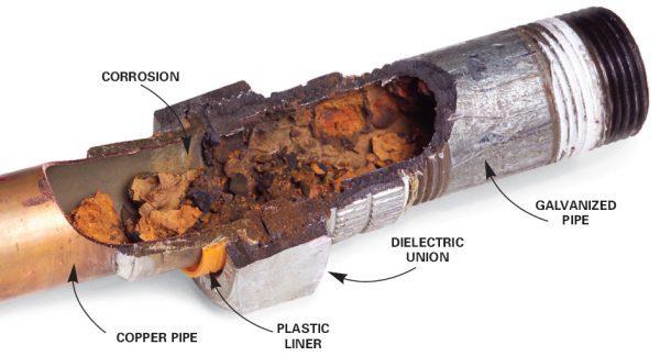 Нужно ли ставить защиту от блуждающих токов на газовую трубу?