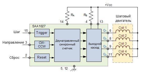 Шаговый двигатель: устройство, принцип работы, типы, схемы подключения