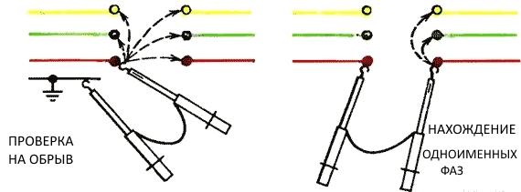Чередование фаз в трехфахной сети: что это и как выполнить проверку?