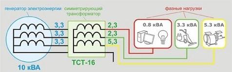 Возможен ли перекос фаз при отключенном электроотоплении летом?