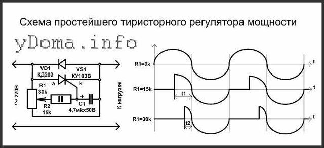 Тиристорный регулятор мощности своими руками: схемы