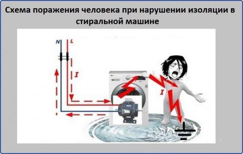 Как подключить стиральную машину и проточной водонагреватель к одному проводу?