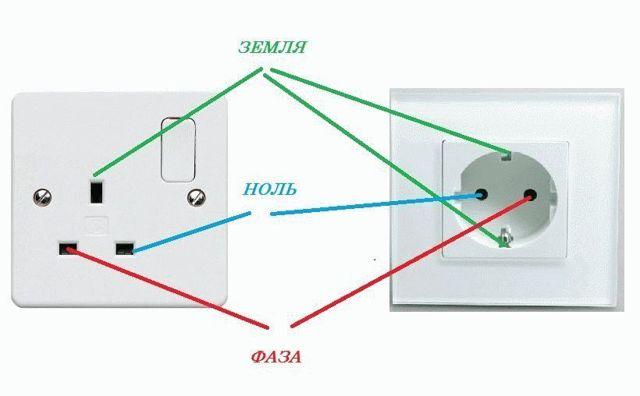 Как определить где ноль, а где провод заземления?