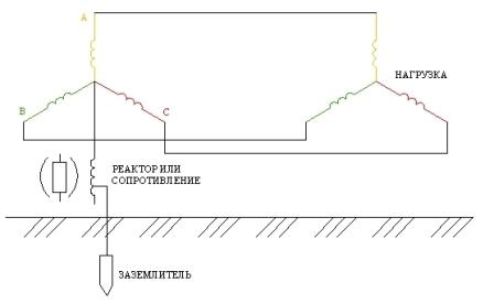 Как течет ток в системе с изолированной нейтралью в трехфазной сети?