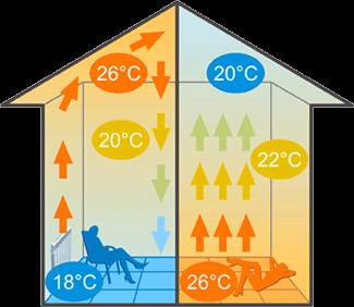 Инфракрасный пленочный теплый пол: отзывы, цены, где купить