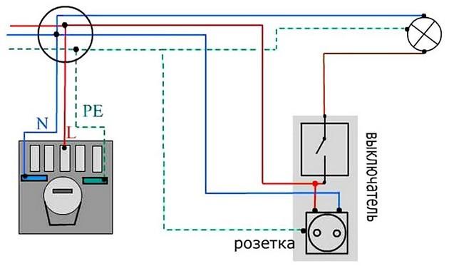 Как провести дополнительные розетки от распределительной коробки?