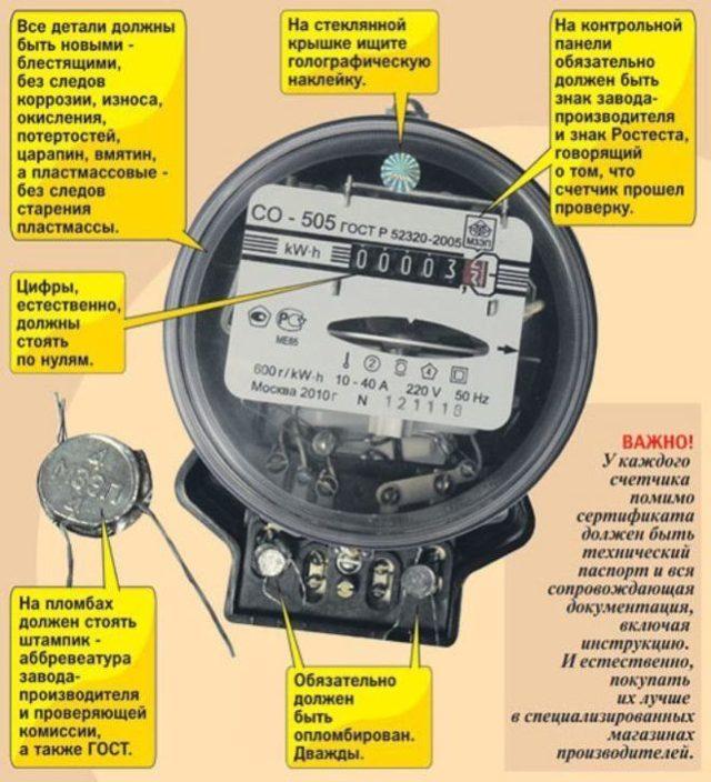 Какие причины и последствия того, что наш электросчетчик мало