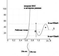 Шаговое напряжение: определение радиуса, меры защиты