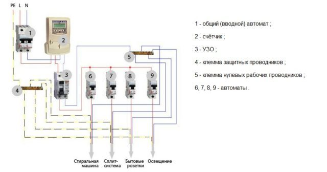 Какой кабель выбрать для ввода в дом: двухжильный или трехжильный?