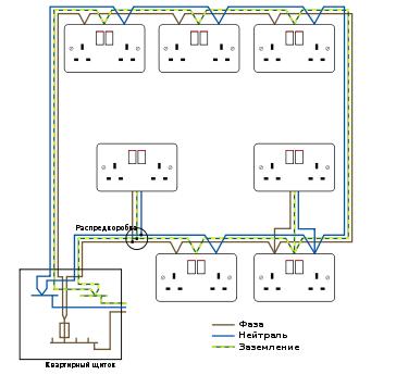 Как выполнить подключение розеток в доме: последовательно или параллельно?