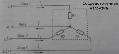 Почему пропадает фаза и что делать в таком случае?