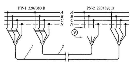 Прозвонка кабеля и проводов: методы, схемы, тестеры