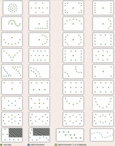 Расположение светильников на натяжном потолке (42 фото варианта)