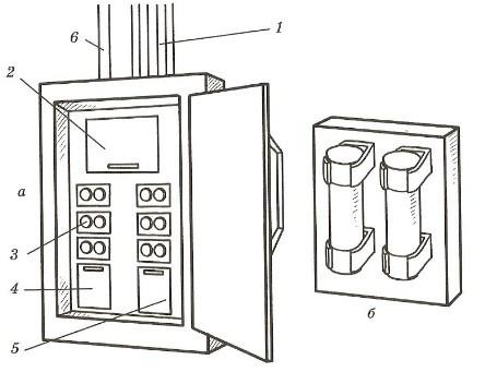 Почему может плавится керамическая пробка с предохранителем?