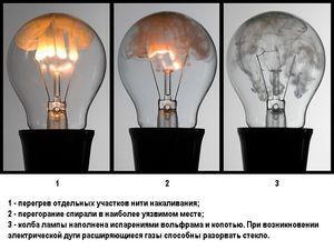 Почему перегорает одна из ламп в светильнике и выбивает автомат?