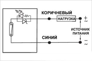 Геркон: технические характеристики, принцип работы, применение