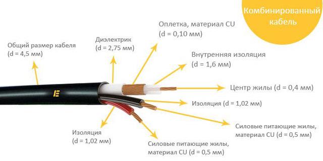 Подключение домофона своими руками: схема, инструкция