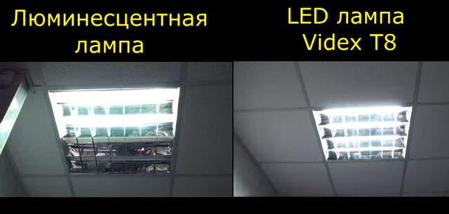 Можно ли устанавливать светодиодную лампочку в закрытой люстре-шаре?