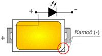 Можно ли к блоку питания для светодиодов (20w, 12v, 1.5a) подключить две 5w, 12v светодиодные лампочки?