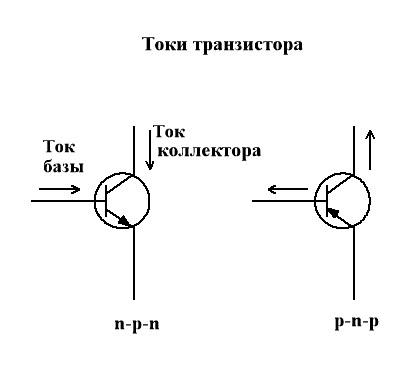 Биполярные транзисторы: принцип работы и как проверить