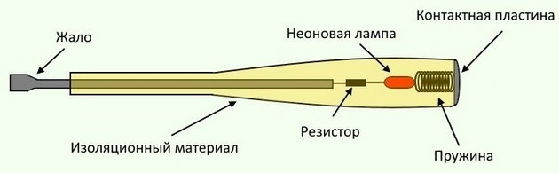 Может ли мотать электроэнергию, если к люстре подсоединены ноль, фаза и земля, но на прерывании стоит ноль?