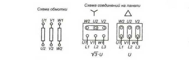 Электродвигатель АИР: характеристики, маркировка, обзор цен