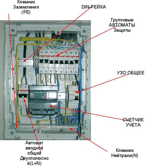 Как присоединить коммуникационный шкаф к электрическим сетям жилого дома?