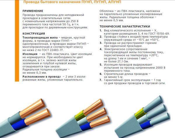 Провод ПУНП: расшифровка, конструкция, характеристики