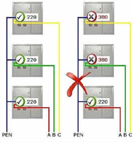 Обрыв нуля в трехфазной и однофазной сети
