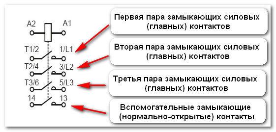 Пускатель ПМЛ: технические характеристики