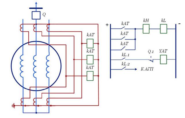 Защита трансформаторов: дифференциальная, газовая, релейная, токовая