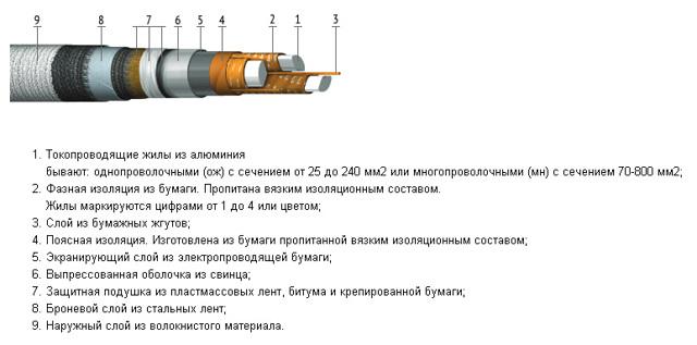 Кабель АСБл: расшифровка, технические характеристики, конструкция