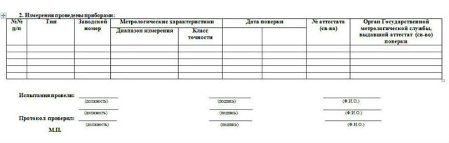 Проверка молниезащиты: методика, периодичность, акт и протокол проверки