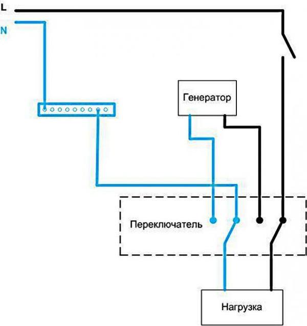 АВР для генератора: устройство, принцип работы, схемы подключения