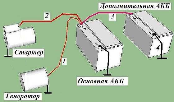 Суммируется ли сила тока при параллельном соединении АКБ?