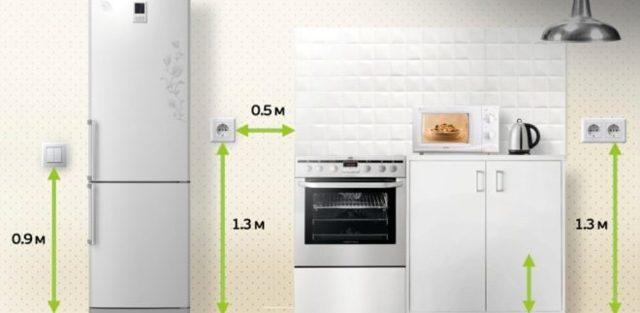 Можно ли подключить все приборы на кухне от отдельного кабеля?