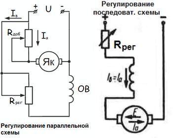 Почему на управляющую часть схемы двигателя подают постоянный ток?