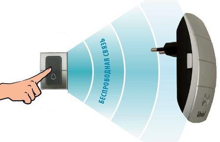 Как подключить звонок в коммуналке от 3 кнопок?